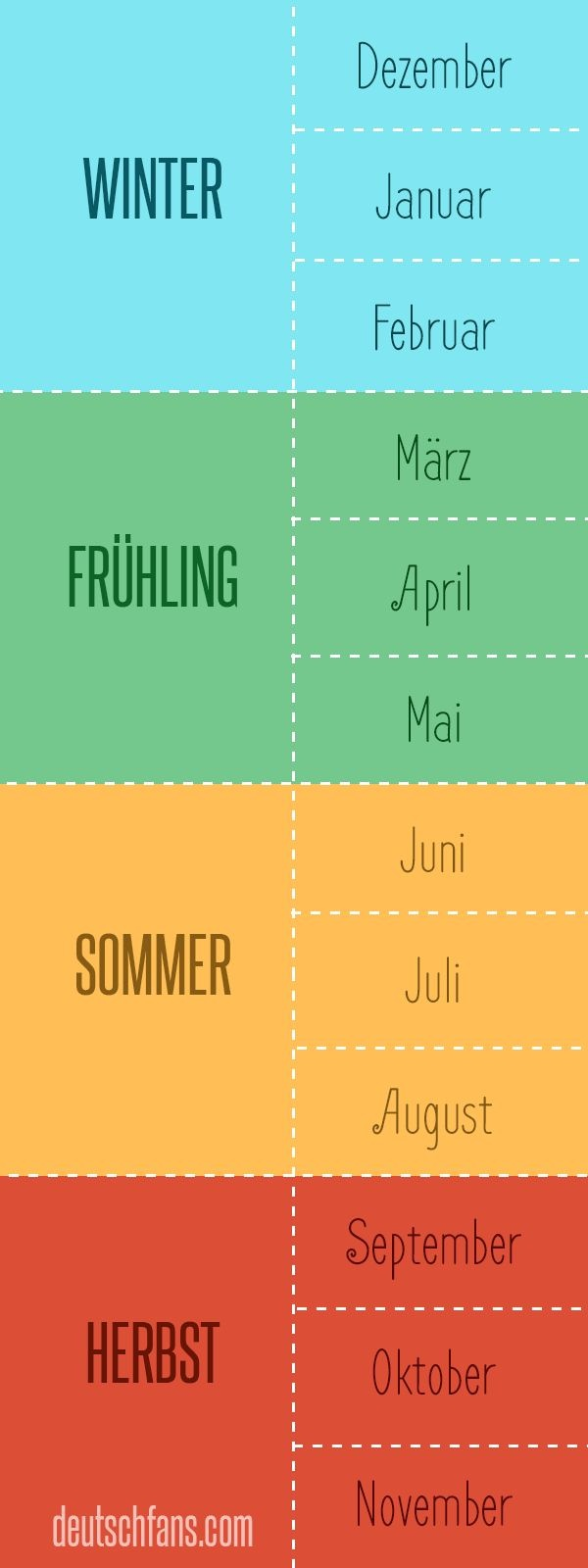 9d15658d1ce249e366b0bd1d2fcd165e--german-language-learning-seasons-months